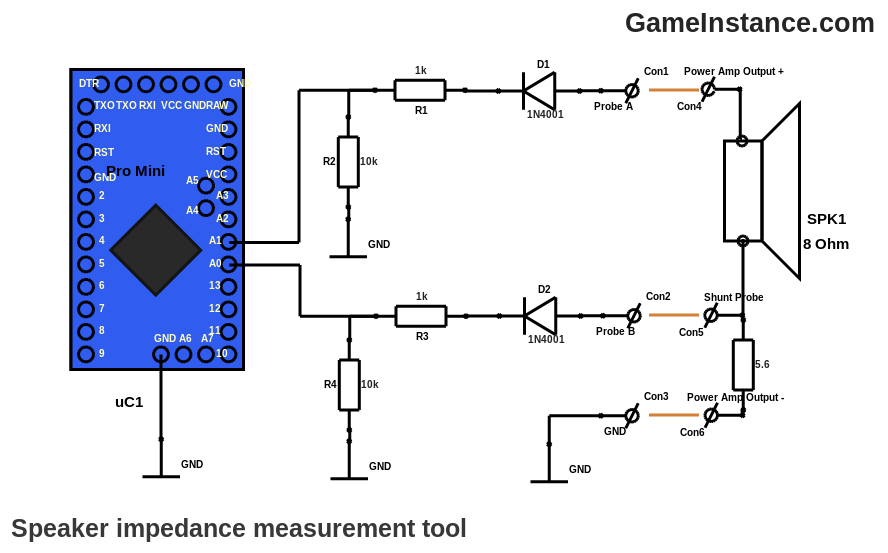 Gameinstance com - Speaker impedance measurement - A Python